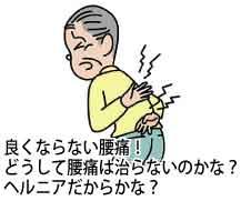 治らない腰痛の原因